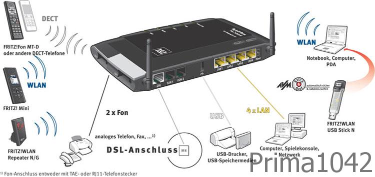 avm fritzbox fon wlan 7240 300 mbps 4 port 100 mbps verkabelt router 20002436 ebay. Black Bedroom Furniture Sets. Home Design Ideas